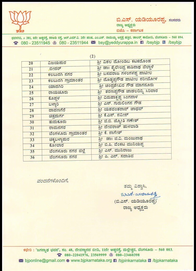 BSY appoints New State Office Bearers & District Presidents