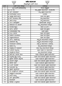 Karnataka BJP's Booth, Conventional & Non-Conventional Campaign team member names announced