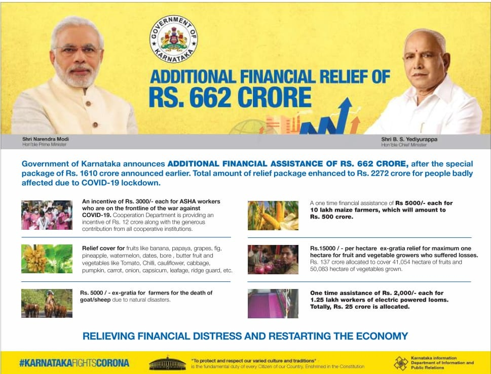 ADDITIONAL FINANCIAL RELIEF OF RS. 662 CRORE